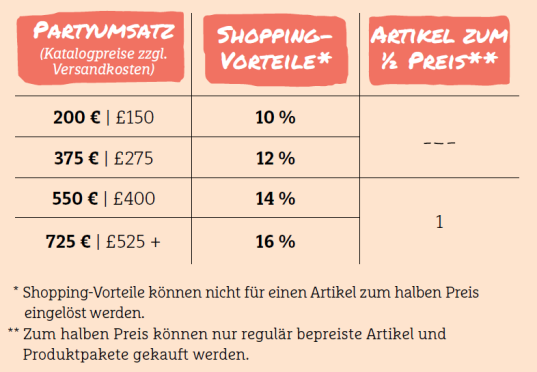 shoppingvorteile-tabelle