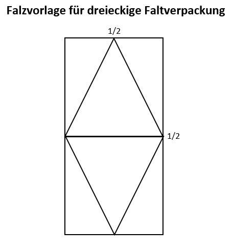 Falzvorlage für dreieckige Faltverpackung